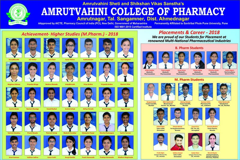 Placements Amrutvahini College of Pharmacy